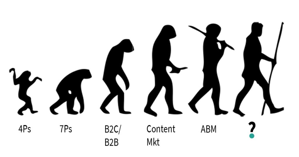 Mkt-evolution